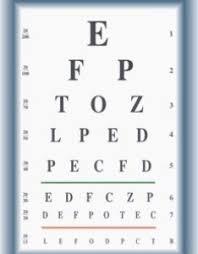 California Dmv Vision Test Chart 70 Faithful Indiana Bmv Eye Chart