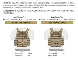 How Are The Mv Plate Carriers Sized