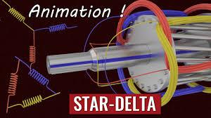 Understanding Star Delta Starter