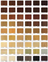 Wilsonart Color Chart Laminates For Tables Used By Restaurantfurniture Biz The
