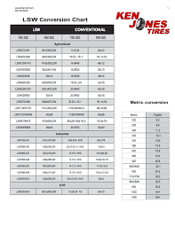 Imperial To Metric Weight Conversion Chart You Will Love Tractor Tyre Conversion Chart Imperial To