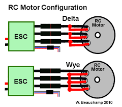 rc wiring diagram wiring diagram rc aircraft wiring image wiring the recumbent bicycle and human powered vehicle information center builders of 3 phase brushless rc motors rc wiring diagrams