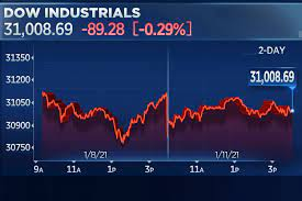 Stock market today: Stocks close lower ...