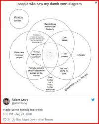 Venn Diagram Meme A Hilarious Venn Diagram Invited For A Meme Fest On Twitter