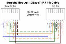 cat5e straight through wiring diagram images cat 5 cable wiring diagram wedocable