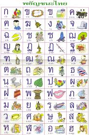 Khmer Alphabet Chart Quote Images Hd Free