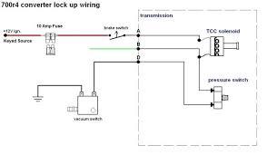 4l60e external wiring diagram cv pacificsanitation co external 4l60e transmission diagram breakdown wiring schematic diagram · airspringsoftware
