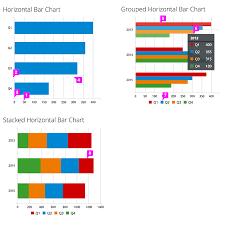 D3 Horizontal Bar Chart Bar Chart Patternfly