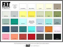 Clark Kensington Paint Chart Clark And Kensington Paint Colors Bostami Co