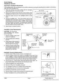polaris sportsman atv service manual page 3 wiring diagram the polaris sportsman atv service manual page 3 wiring diagram the on wiring diagram category