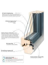 Bruckner Fenster Und Türen Holz Alu Kanto Fenster