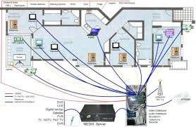 home network wiring diagram wiring diagram schemes wired home network setup wired network diagram fharates info home network box