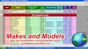 Car Database - make, model, full specifications in Excel format