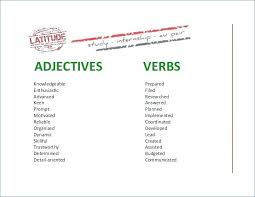 Resume Adjectives Beauteous Adjectives For A Resume Good Me Qualifications To Use On