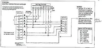 rheem thermostat wiring diagram thermostat wiring diagram wiring goodman heat pump wiring schematic rheem thermostat heat pump thermostat wiring diagram upgrade wiring diagram for heat pump thermostat of heat