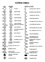 home electrical wiring diagram symbols Basic Residential Electrical Wiring Diagram house wiring symbols basic residential electrical wiring diagrams
