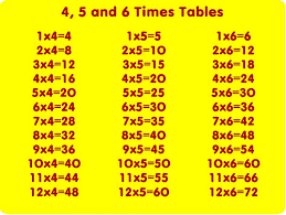 Worksheet On 18 Times Table, Multiplication Table Sheets, Free ...