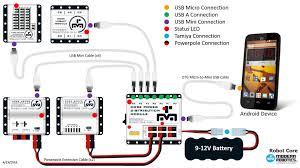 ftc robot wiring guide roboaztechs robotcoremr