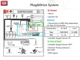 obd2 plug wiring diagram obd2 image wiring diagram obd plug wiring solidfonts on obd2 plug wiring diagram