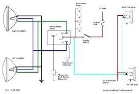 rail buggy wiring headlights not lossing wiring diagram • sand rail wiring harness wiring diagram todays rh 7 7 10 1813weddingbarn com dune buggy wiring