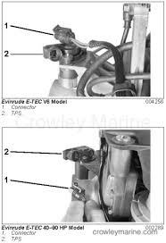 throttle position sensor crowley marine remove the tps