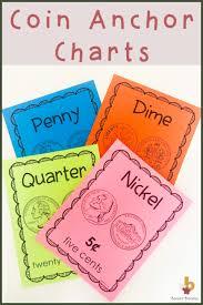 5 Ways To Practice Counting Money In 2nd Grade Bonita Blooms