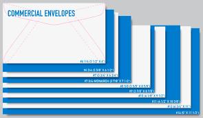 Size Of Envelopes Envelopes And The Sizes Easily Available The Renton Printery