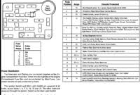 2006 taurus fuse box diagram 2006 auto wiring diagram schematic 2010 bmw x3 fuse box wirdig on 2006 taurus fuse box diagram