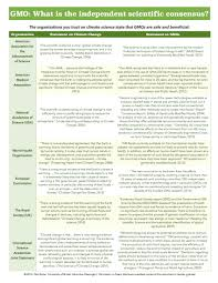 infographic climate change vs gmos comparing the independent  climategmo1page