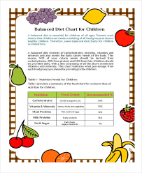 Healthy Diet Chart For Women 10 Diet Chart Examples In Word Pdf