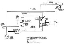 2001 chrysler lhs fuse box diagram 2007 chrysler 300 fuse box 93 new yorker engine diagram on 2001 chrysler lhs fuse box diagram