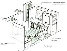 Handicap Accessible Bathroom Floor Plans Exellent Handicap
