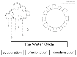 Awesome Water Cycle Coloring Page And Water Cycle Coloring Page ...