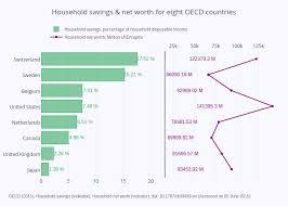 R Shiny Bar Chart Horizontal Bar Charts R Plotly