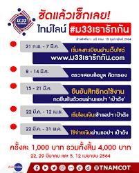 """สำนักข่าวไทย - ชัดแล้วเช็กเลย!!! ไทม์ไลน์ #ม33เรารักกัน แจก 4,000 บาท .  โครงการ ม.33 เรารักกัน"""" ลงทะเบียนผ่านเว็บไซต์ www. ม33เรารักกัน .com  และตรวจสอบการได้รับสิทธิตั้งแต่วันที่ 21 กุมภาพันธ์ - 7 มีนาคม 2564  จากนั้นธนาคารทำการตรวจสอบข้อมูล รวมทั้ง ..."""