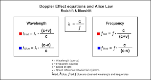 source of image above aliceinphysics com publications doppler image table 1 en jpg derivation doppler effect formula