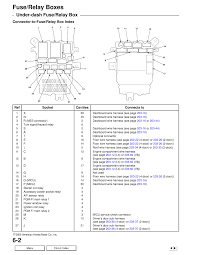 2003 accord fuse diagram fuse box 91 honda accord fuse wiring diagrams