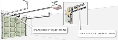 garage door spring diagram extension springs