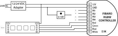 rgbw controller fibaro manuals rgbw strip 0 10 v potentiometer wiring diagram