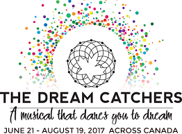 Meaning Behind Dream Catchers What Is The Dreamcatchers Dream Catchers Exploring The Dreams 54