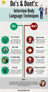 201 Best Interviewing Tips Images On Pinterest Job Interviews
