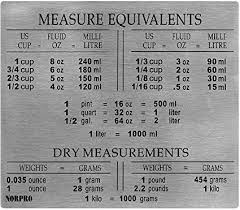 Norpro 18 10 Stainless Steel Kitchen Measure Conversion Chart Magnet New