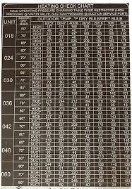 Beautiful R410a Pressure Chart Michaelkorsph Me
