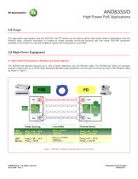 <b>High Power PoE</b> Applications