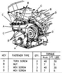 cadillac dts engine diagram cadillac wiring diagrams online