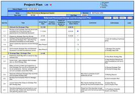 It Project Plan Template Project Planning Template It Project Plan Template Ppt Project Plan 2