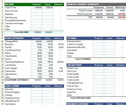 expenditure budget template. Capital Expenditure Budget Template Excel Request Form shopeljefeco