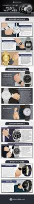 25 best ideas about watch brands watches for men the 10 best watch brands for all budgets infographic