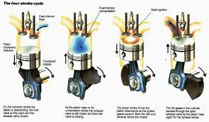 diesel engine shaik moin four stroke cycle