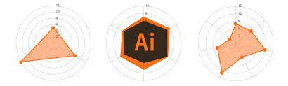 Radar Chart Illustrator Using Graph Tools In Adobe Illustrator Part 5 Academy Class